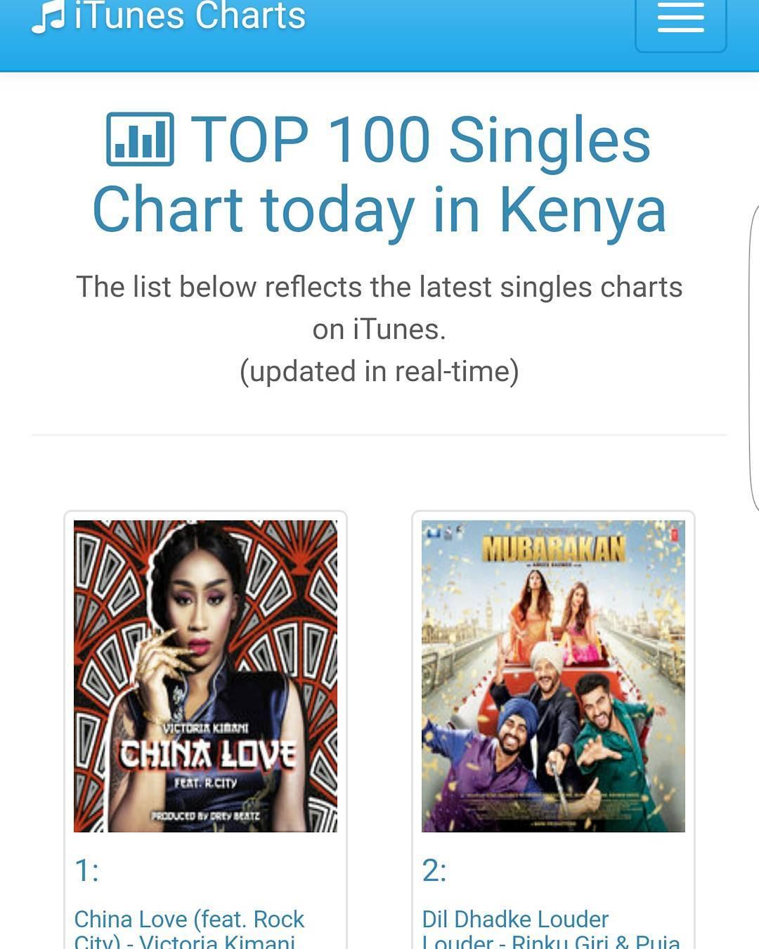 Victoria Kimani single performance on Itunes Kenya
